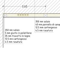 controsoffitto canapa legno part