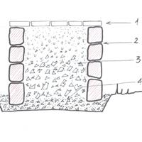 forno in argilla basamento
